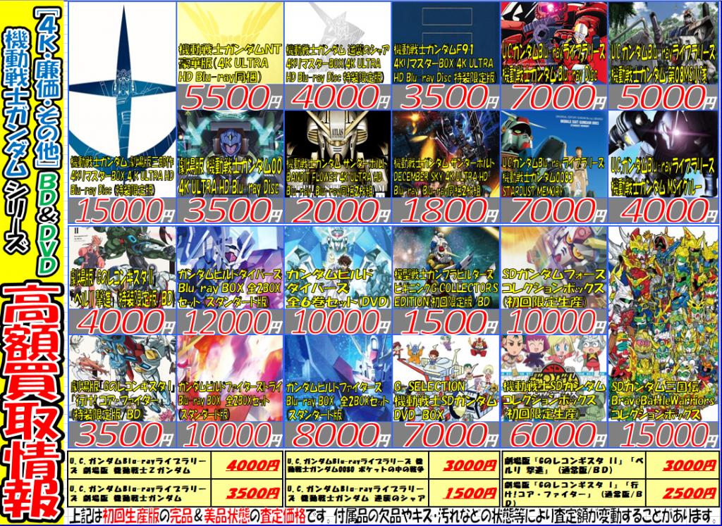 『機動戦士ガンダム』関連アニメ&CD買取強化情報