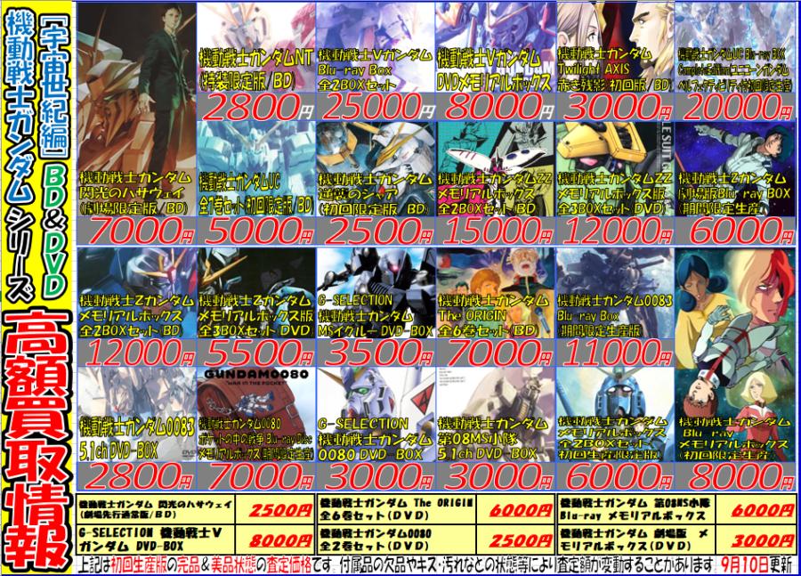『機動戦士ガンダム』関連アニメ買取強化情報